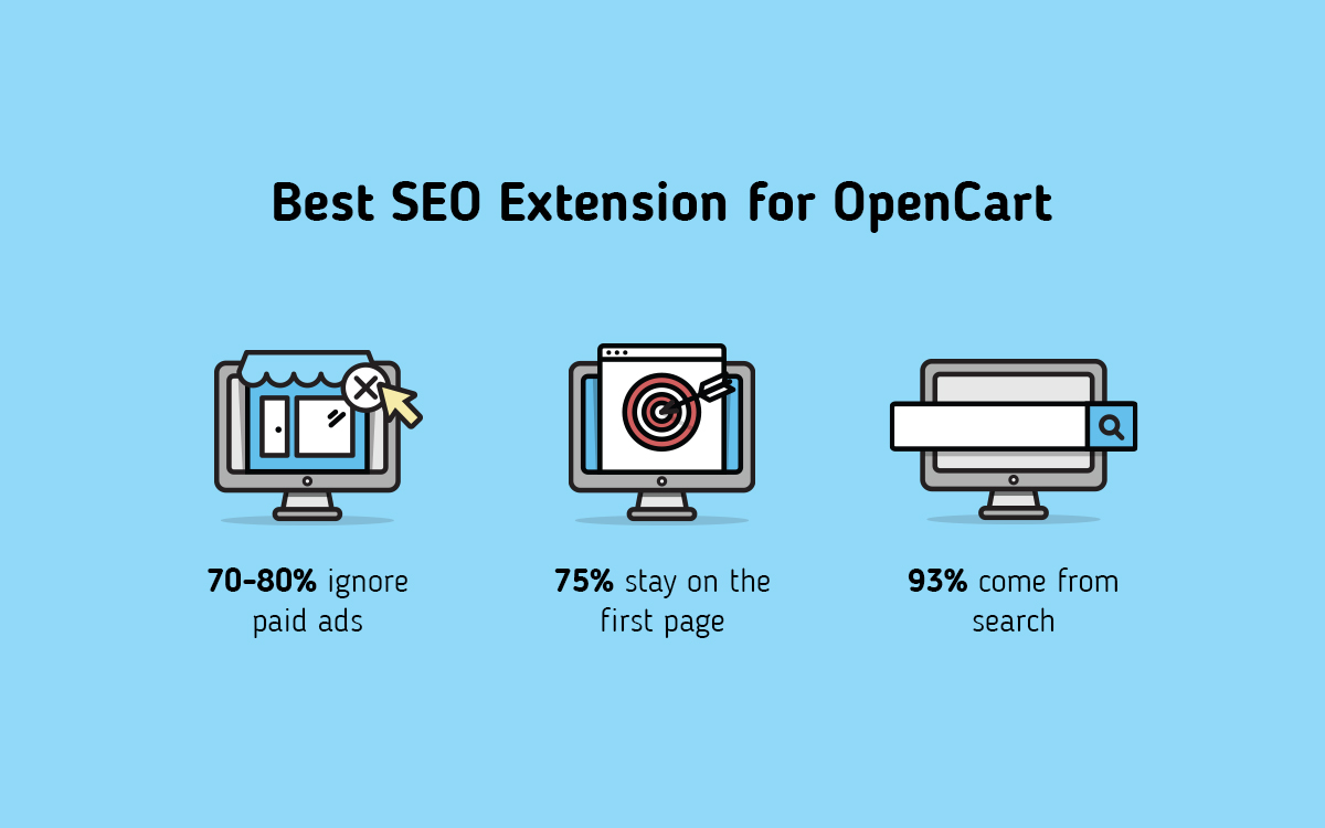 What is the best SEO extension for OpenCart